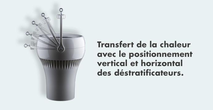 https://www.airius.solutions/wp-content/uploads/Recuperation-chaleur.jpg
