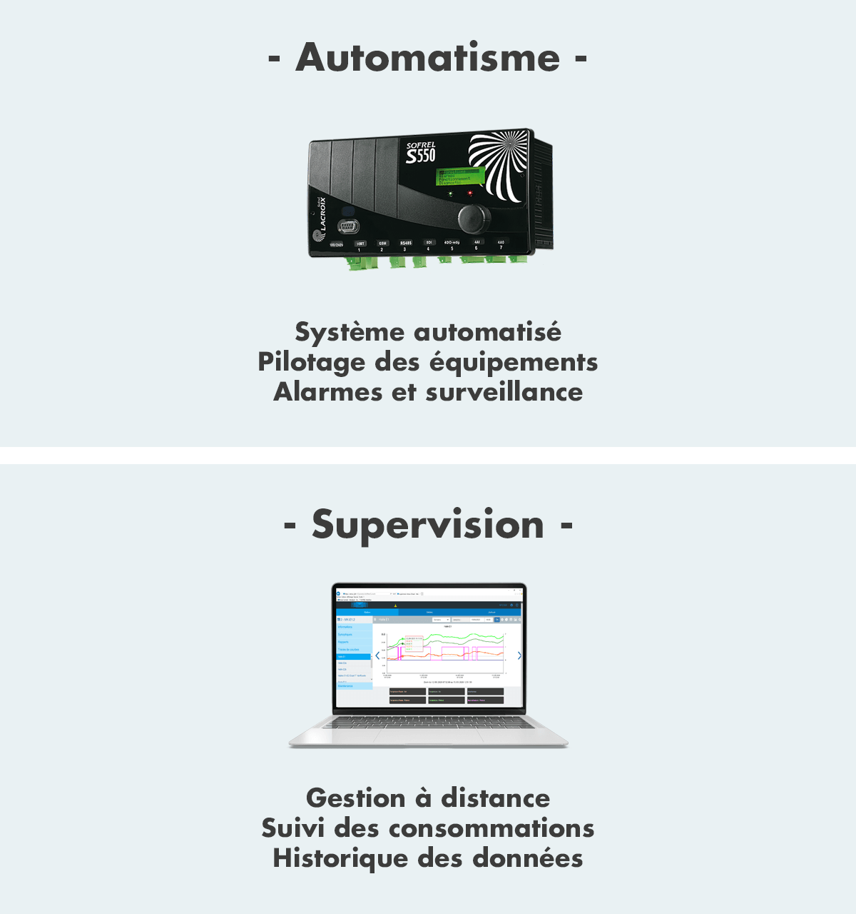 https://www.airius.solutions/wp-content/uploads/gestion-du-chauffage-m.png