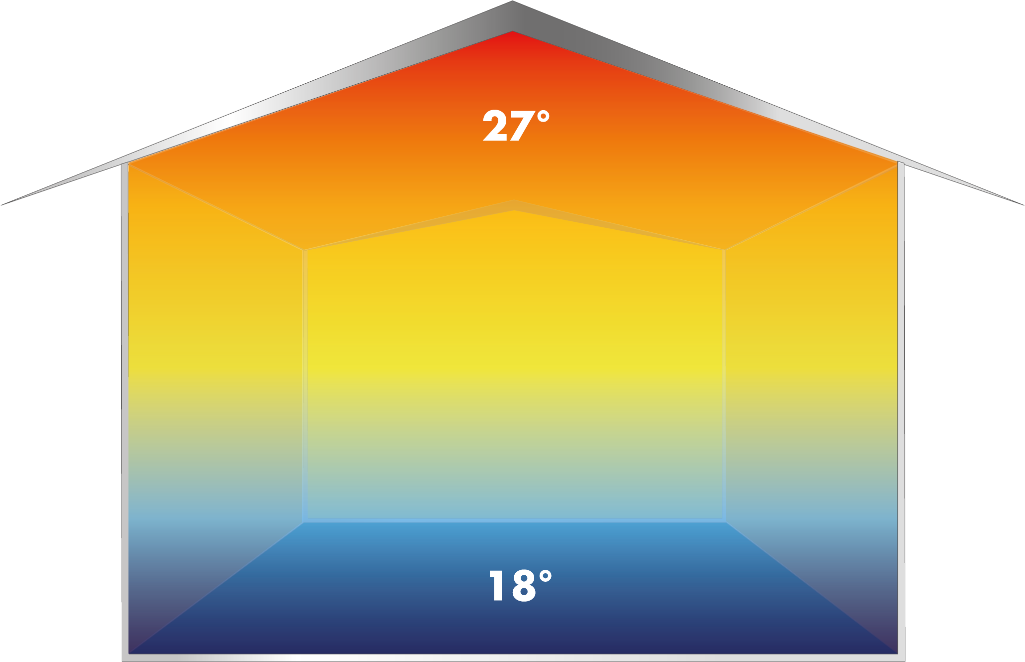 https://www.airius.solutions/wp-content/uploads/maison-sans-airius-temperature-640x414.png